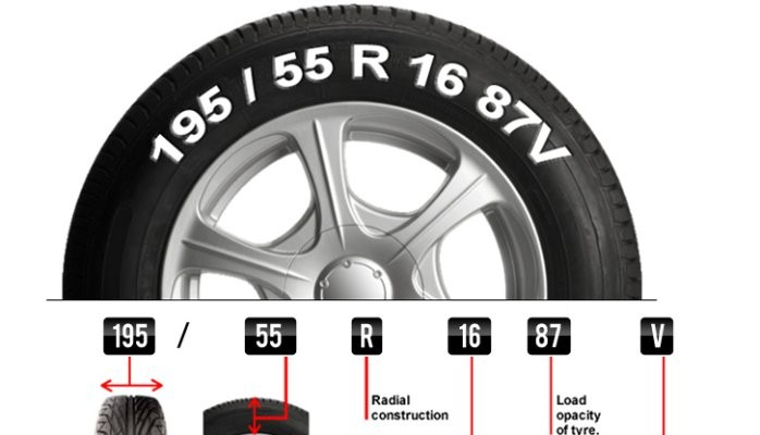 Tire Size Meaning >> Read Your Tyre Size Tyre Tips Finixx Tyre