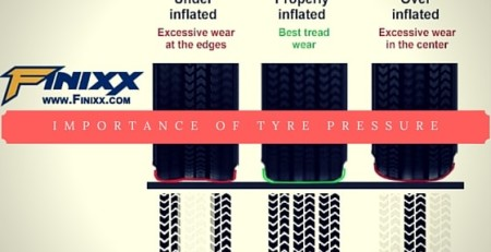 importance of tyre pressure