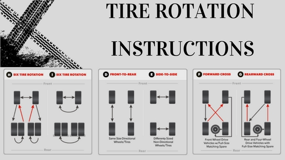 Tire Rotation Instructions For Best Performance Finixx