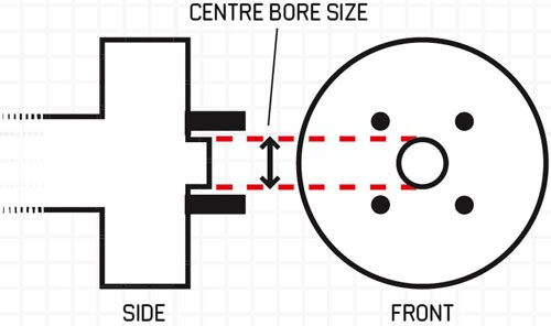 Centre Bore Finixx